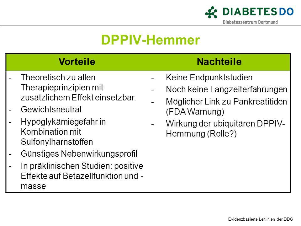 DPPIV-Hemmer VorteileNachteile -Theoretisch zu allen Therapieprinzipien mit zusätzlichem Effekt einsetzbar. -Gewichtsneutral -Hypoglykämiegefahr in Ko