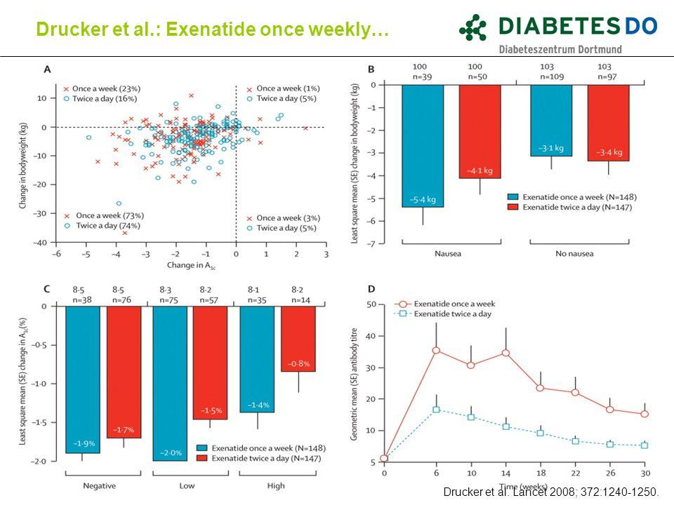 Drucker et al.: Exenatide once weekly… Drucker et al. Lancet 2008; 372:1240-1250.