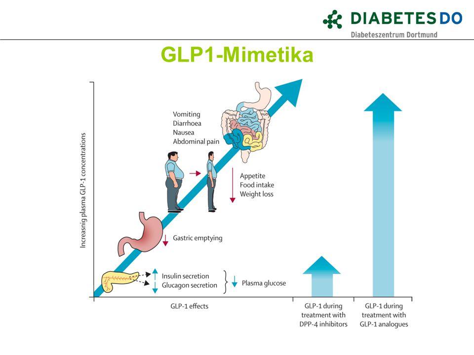 GLP1-Mimetika
