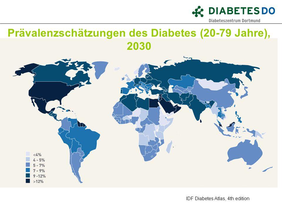 Neue Antidiabetika Was ist gesichert?