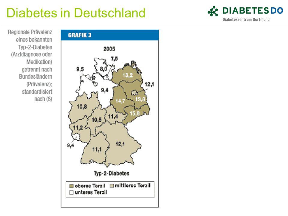 Diabetes in Deutschland