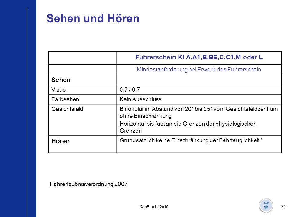 24 © IhF 01 / 2010 Sehen und Hören Führerschein Kl A,A1,B,BE,C,C1,M oder L Mindestanforderung bei Erwerb des Führerschein Sehen Visus0,7 / 0,7 Farbseh