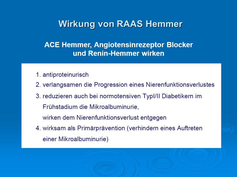 Wirkung von RAAS Hemmer ACE Hemmer, Angiotensinrezeptor Blocker und Renin-Hemmer wirken