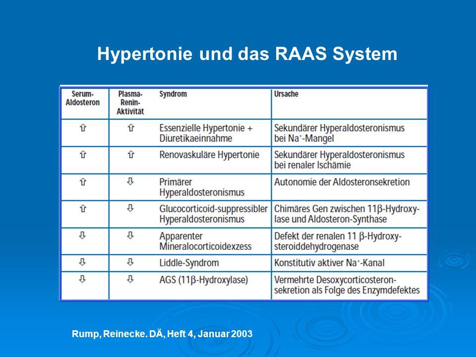 Hypertonie und das RAAS System Rump, Reinecke. DÄ, Heft 4, Januar 2003