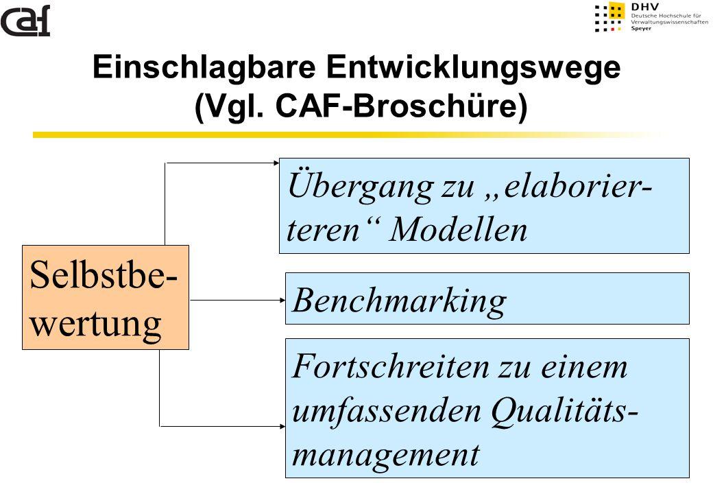 """2 Selbstbe- wertung Übergang zu """"elaborier- teren"""" Modellen Benchmarking Fortschreiten zu einem umfassenden Qualitäts- management Einschlagbare Entwic"""