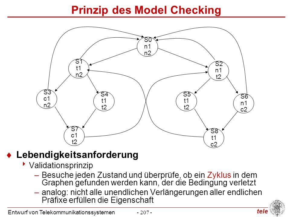 tele Entwurf von Telekommunikationssystemen- 207 - Prinzip des Model Checking  Lebendigkeitsanforderung  Validationsprinzip –Besuche jeden Zustand u