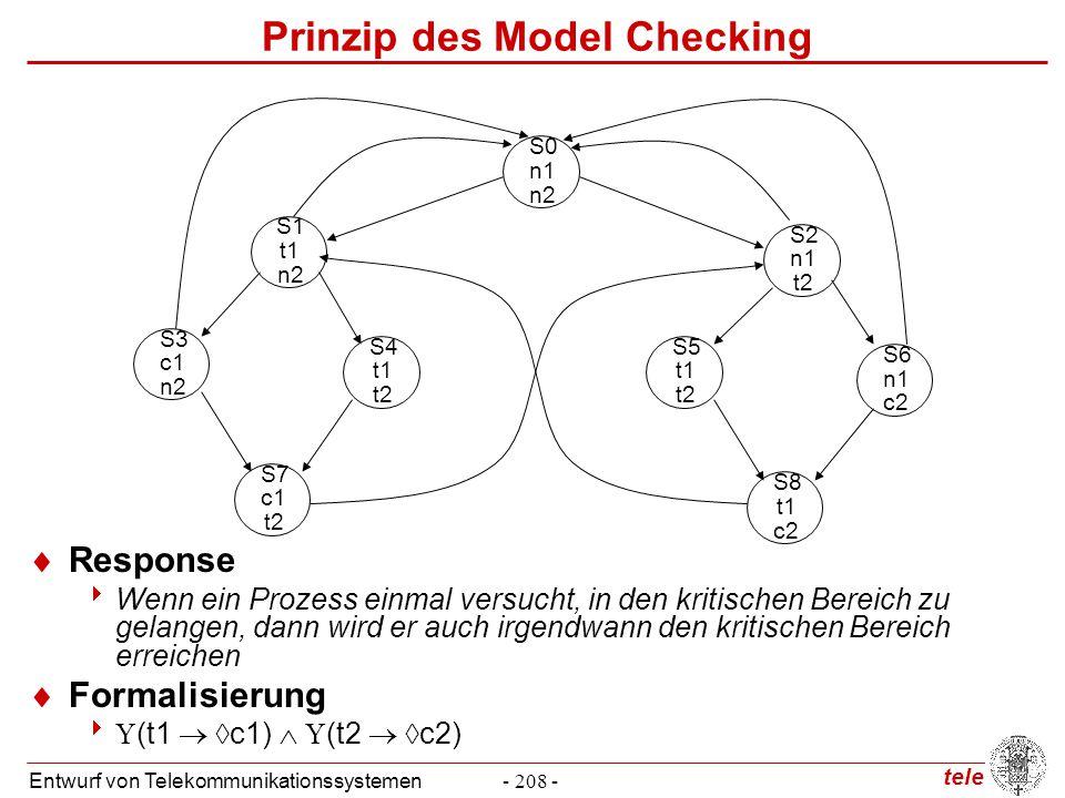 tele Entwurf von Telekommunikationssystemen- 208 - Prinzip des Model Checking  Response  Wenn ein Prozess einmal versucht, in den kritischen Bereich