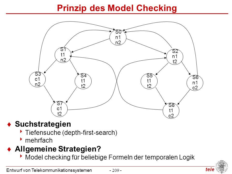 tele Entwurf von Telekommunikationssystemen- 209 - Prinzip des Model Checking  Suchstrategien  Tiefensuche (depth-first-search)  mehrfach  Allgeme