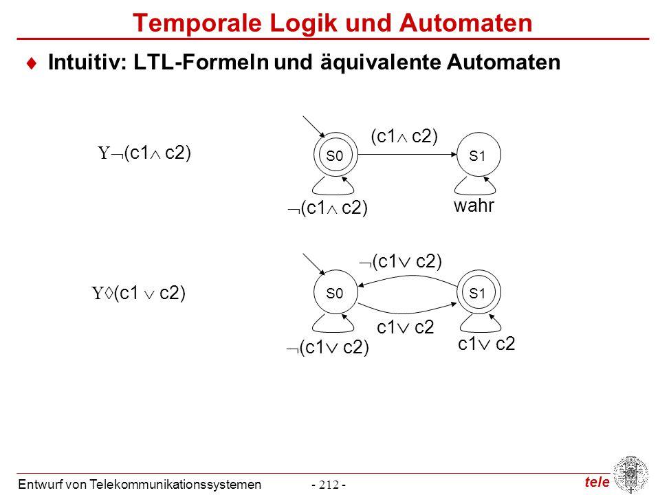 tele Entwurf von Telekommunikationssystemen- 212 - Temporale Logik und Automaten  Intuitiv: LTL-Formeln und äquivalente Automaten   (c1  c2) S0S1