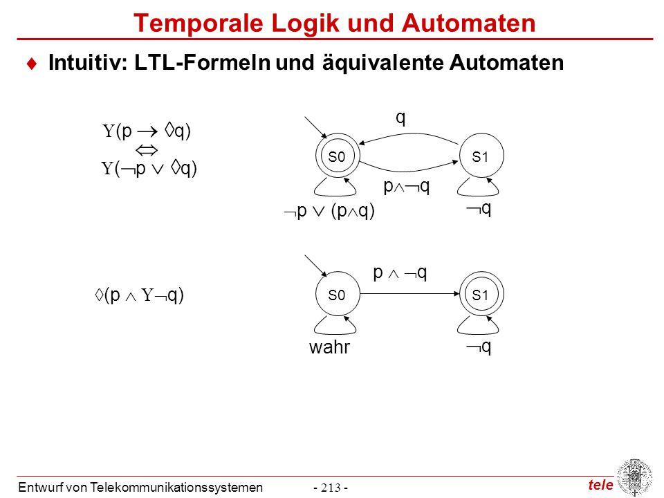 tele Entwurf von Telekommunikationssystemen- 213 - Temporale Logik und Automaten  Intuitiv: LTL-Formeln und äquivalente Automaten  (p   q)   ( 