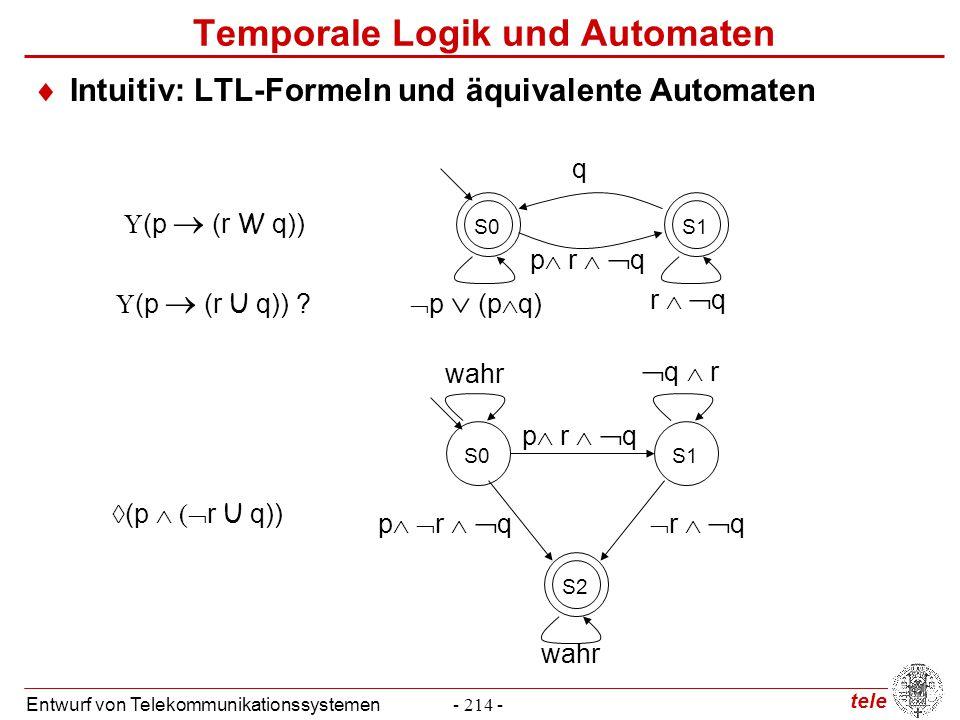 tele Entwurf von Telekommunikationssystemen- 214 - Temporale Logik und Automaten  Intuitiv: LTL-Formeln und äquivalente Automaten  (p  (r W q))  (