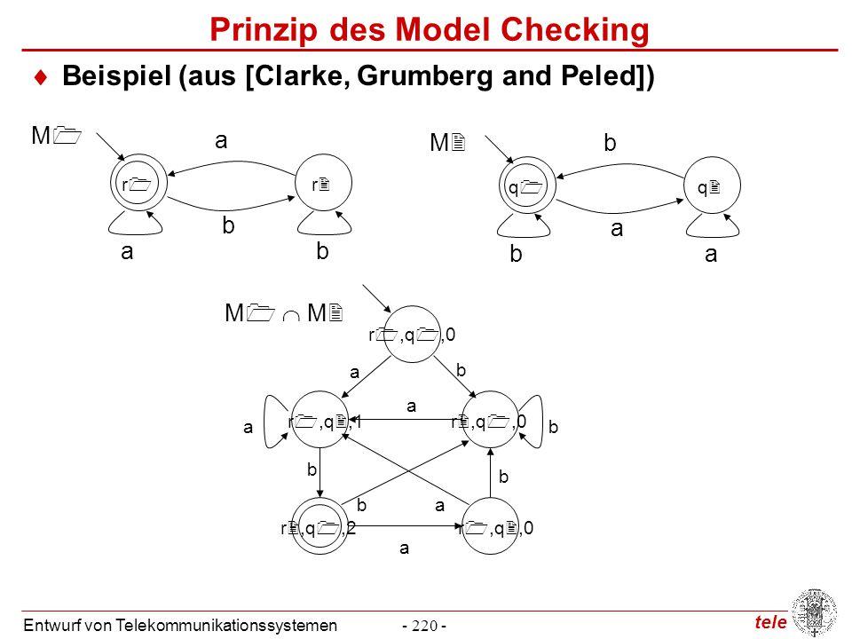 tele Entwurf von Telekommunikationssystemen- 220 - Prinzip des Model Checking  Beispiel (aus [Clarke, Grumberg and Peled]) rr a b a b rr qq b a