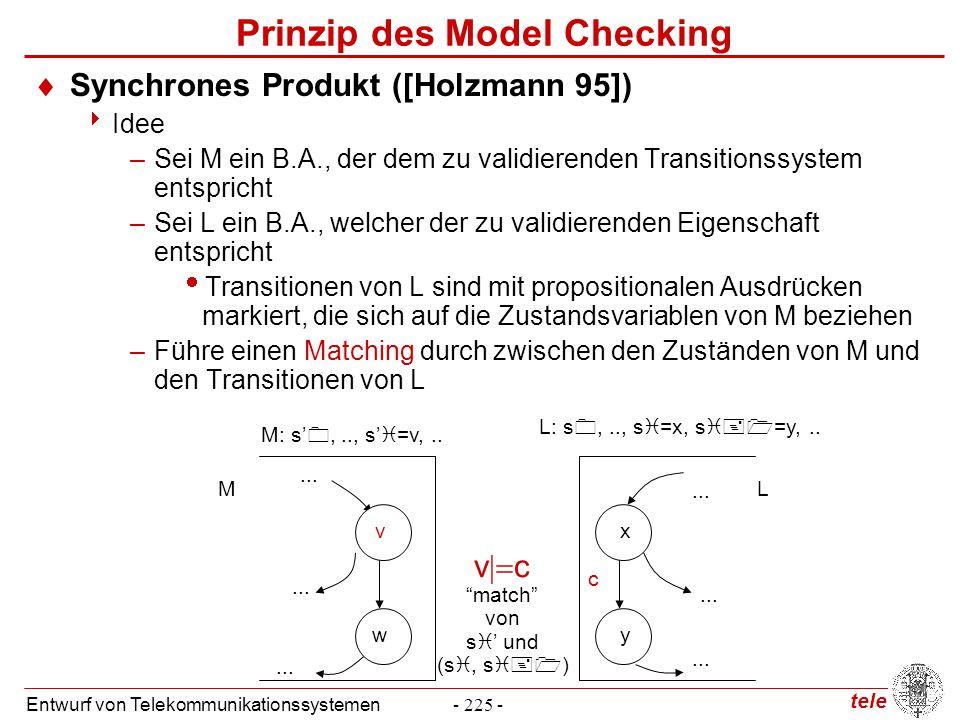 tele Entwurf von Telekommunikationssystemen- 225 - Prinzip des Model Checking  Synchrones Produkt ([Holzmann 95])  Idee –Sei M ein B.A., der dem zu