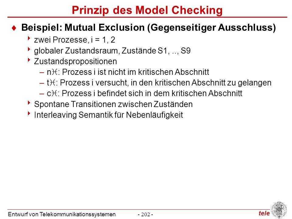 tele Entwurf von Telekommunikationssystemen- 223 - Prinzip des Model Checking  Zweifacher DFS (nach [Clarke, Grumberg and Peled]) procedure emptiness dfs(q  ); terminate(false) end procedure procedure dfs1(q) local q'; hash(q); for all successors q' of q do if q' not in hashtable then dfs1(q') end if; if q  F then dfs2(q) end if; end do; end procedure procedure dfs2(q) local q'; flaq(q); for all successors q' of q do if q' on dfs1-stack then terminate(true) else if q' not flagged then dfs2(q') end if; end do; end procedure