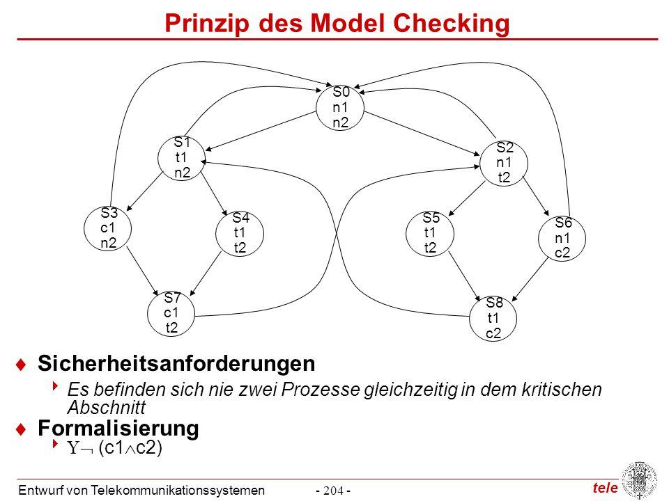 tele Entwurf von Telekommunikationssystemen- 205 - Prinzip des Model Checking  Sicherheitsanforderungen  Validationsprinzip: besuche jeden Zustand und überprüfe, ob die Eigenschaft in jedem Zustand erfüllt ist  Wenn alle Zustände die Eigenschaft erfüllen, dann kann man keinen Präfix so fortsetzen, dass er die resultierende Folge die Eigenschaft verletzt S0 n1 n2 S4 t1 t2 S3 c1 n2 S1 t1 n2 S7 c1 t2 S6 n1 c2 S5 t1 t2 S2 n1 t2 S8 t1 c2