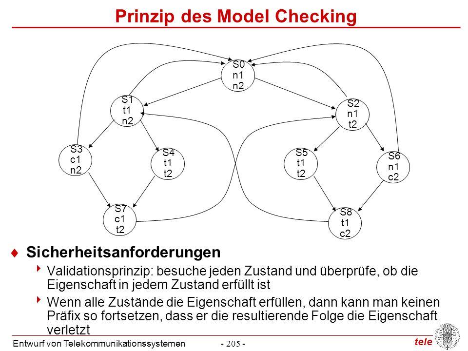 tele Entwurf von Telekommunikationssystemen- 206 - Prinzip des Model Checking  Lebendigkeitsanforderung  In jedem Zustand gilt, dass entweder Prozess 1 oder Prozess 2 immer irgendwann einmal in den kritischen Bereich gelangen werden  Formalisierung    (c1  c2) S0 n1 n2 S4 t1 t2 S3 c1 n2 S1 t1 n2 S7 c1 t2 S6 n1 c2 S5 t1 t2 S2 n1 t2 S8 t1 c2