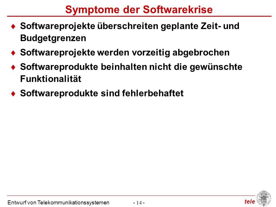 tele Entwurf von Telekommunikationssystemen- 14 - Symptome der Softwarekrise  Softwareprojekte überschreiten geplante Zeit- und Budgetgrenzen  Softw