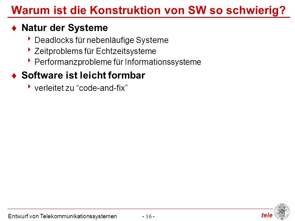 tele Entwurf von Telekommunikationssystemen- 16 - Warum ist die Konstruktion von SW so schwierig?  Natur der Systeme  Deadlocks für nebenläufige Sys