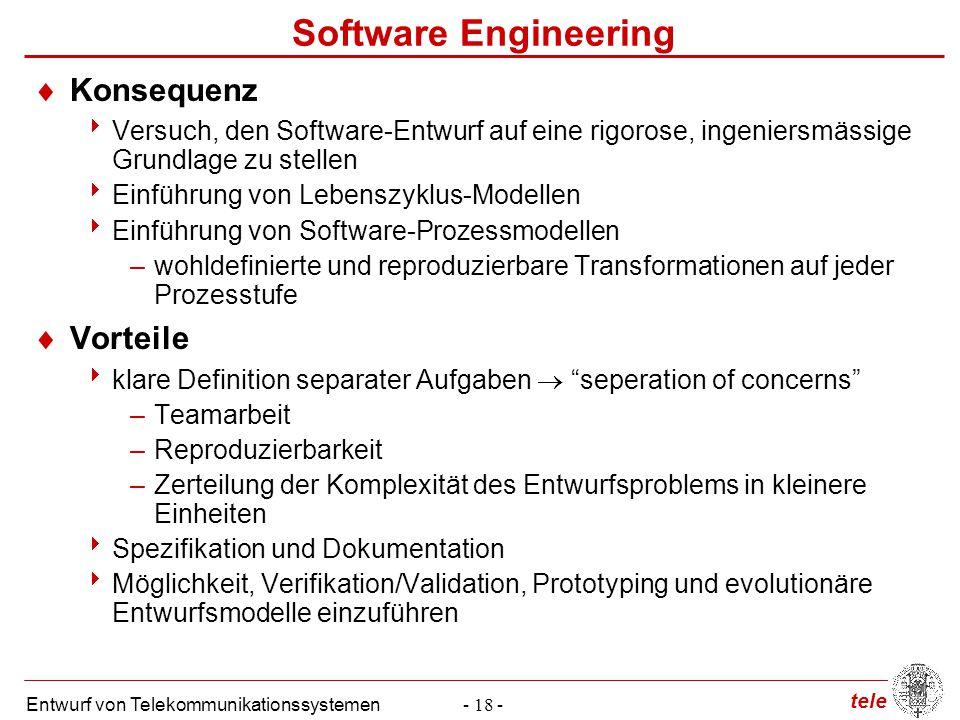 tele Entwurf von Telekommunikationssystemen- 18 - Software Engineering  Konsequenz  Versuch, den Software-Entwurf auf eine rigorose, ingeniersmässig