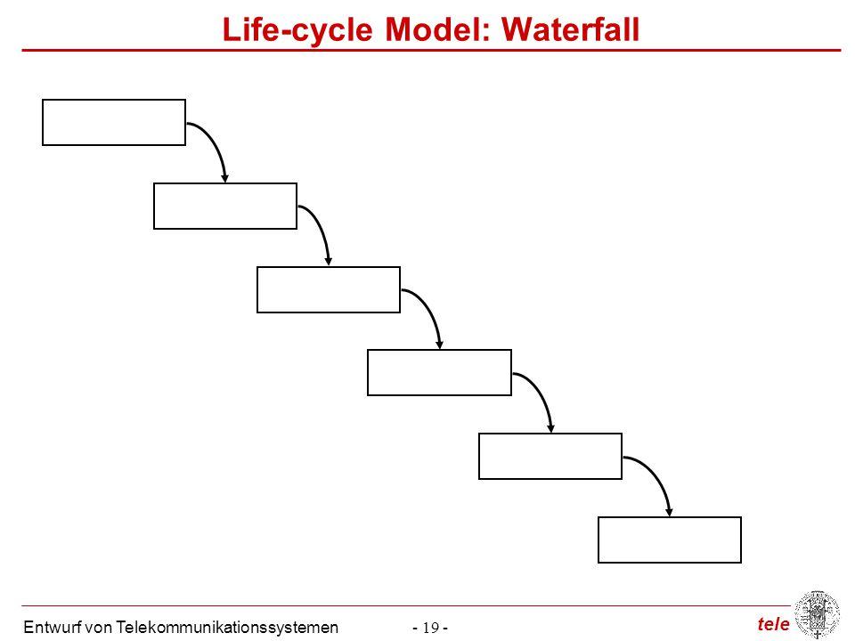 tele Entwurf von Telekommunikationssystemen- 19 - Life-cycle Model: Waterfall