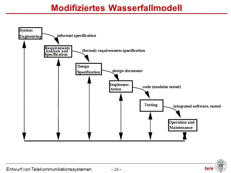 tele Entwurf von Telekommunikationssystemen- 26 - Modifiziertes Wasserfallmodell