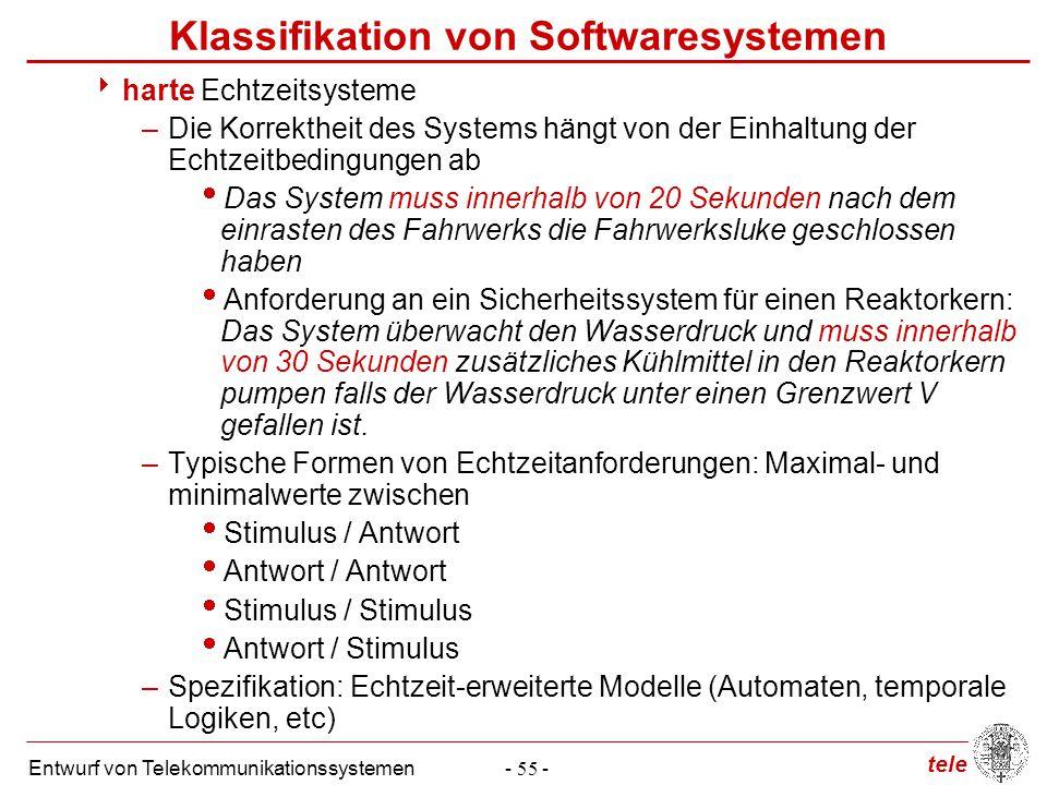 tele Entwurf von Telekommunikationssystemen- 55 - Klassifikation von Softwaresystemen  harte Echtzeitsysteme –Die Korrektheit des Systems hängt von d