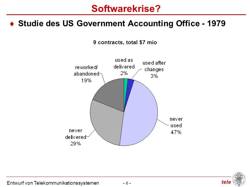 tele Entwurf von Telekommunikationssystemen- 6 - Softwarekrise?  Studie des US Government Accounting Office - 1979 9 contracts, total $7 mio