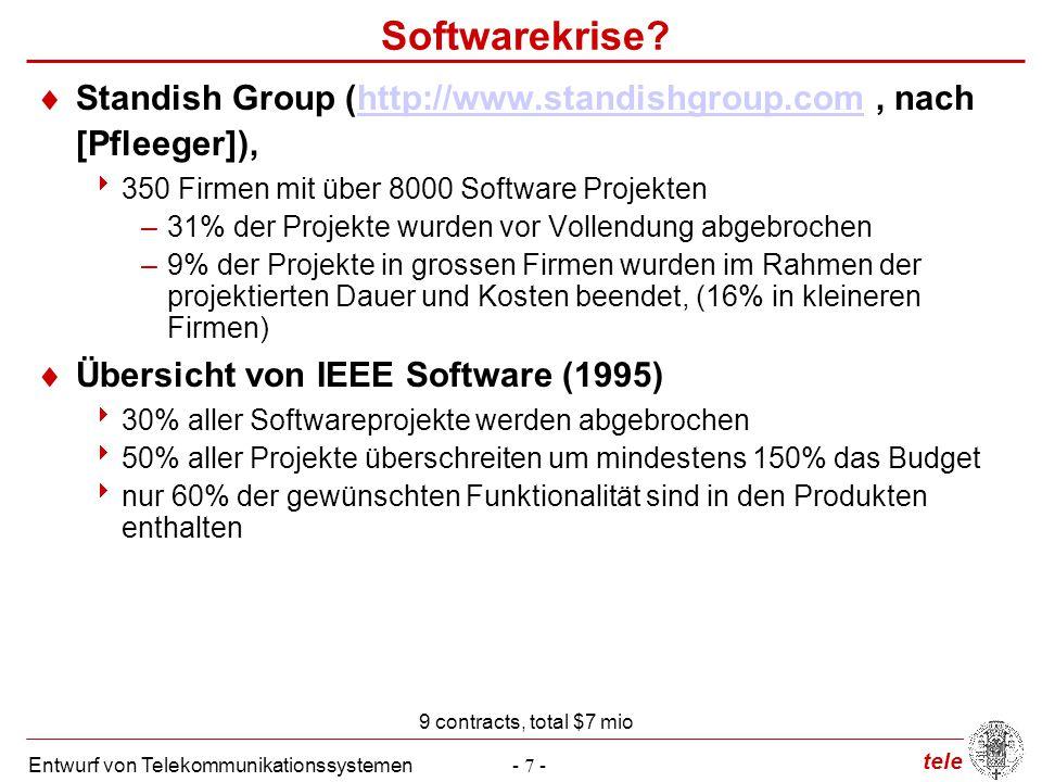 tele Entwurf von Telekommunikationssystemen- 7 - Softwarekrise?  Standish Group (http://www.standishgroup.com, nach [Pfleeger]),http://www.standishgr