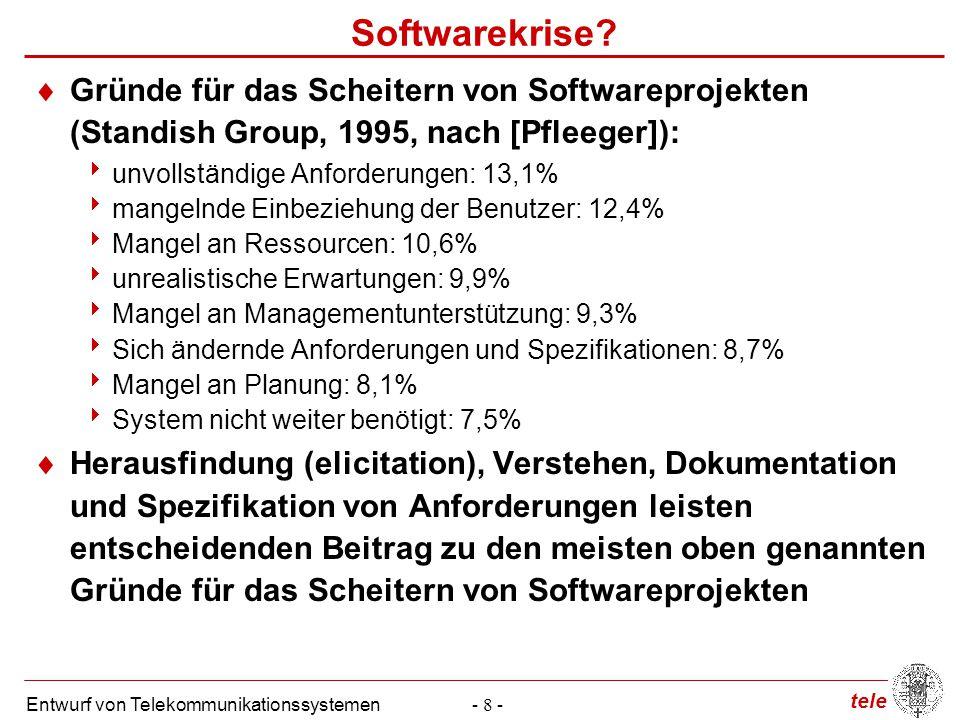 tele Entwurf von Telekommunikationssystemen- 8 - Softwarekrise?  Gründe für das Scheitern von Softwareprojekten (Standish Group, 1995, nach [Pfleeger