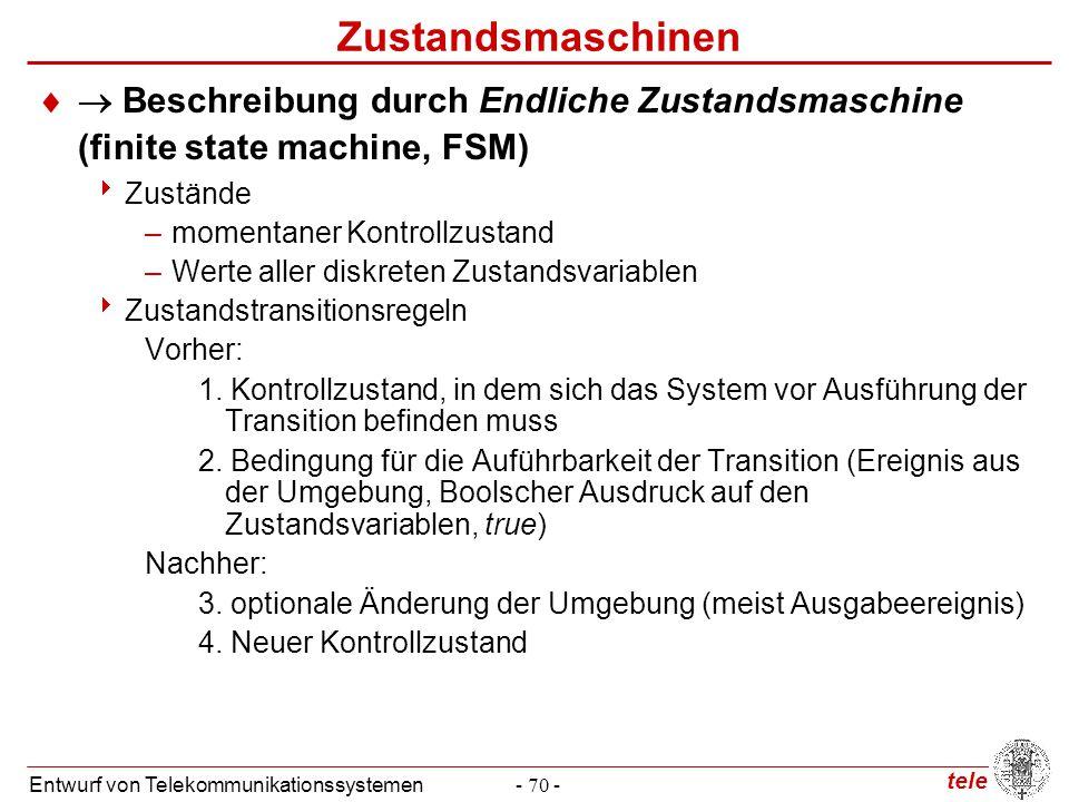 tele Entwurf von Telekommunikationssystemen- 70 - Zustandsmaschinen  Beschreibung durch Endliche Zustandsmaschine (finite state machine, FSM)  Zust