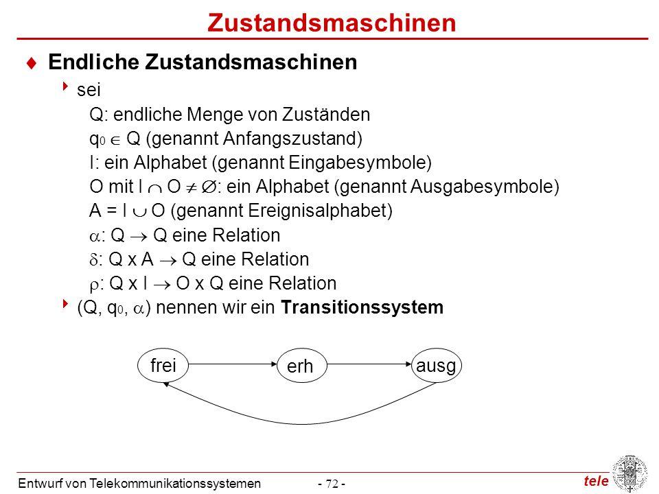 tele Entwurf von Telekommunikationssystemen- 72 - Zustandsmaschinen  Endliche Zustandsmaschinen  sei Q: endliche Menge von Zuständen q 0  Q (genann