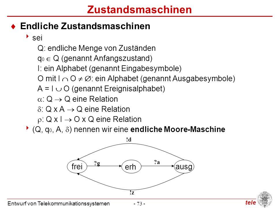tele Entwurf von Telekommunikationssystemen- 73 - Zustandsmaschinen  Endliche Zustandsmaschinen  sei Q: endliche Menge von Zuständen q 0  Q (genann