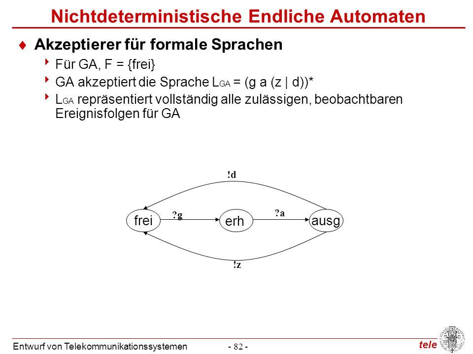 tele Entwurf von Telekommunikationssystemen- 82 - Nichtdeterministische Endliche Automaten  Akzeptierer für formale Sprachen  Für GA, F = {frei}  G