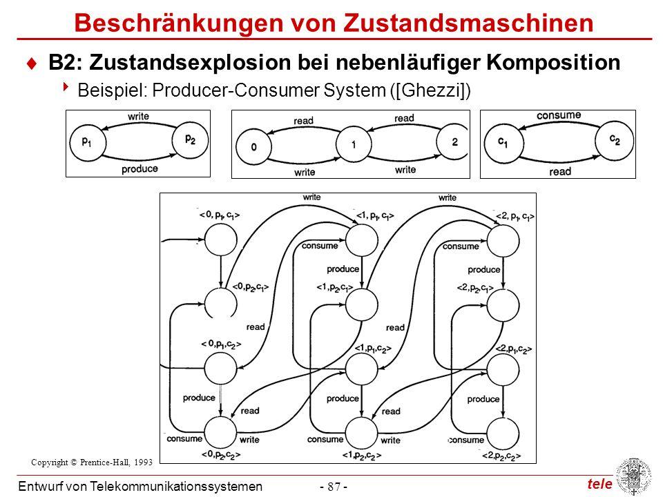 tele Entwurf von Telekommunikationssystemen- 87 - Beschränkungen von Zustandsmaschinen  B2: Zustandsexplosion bei nebenläufiger Komposition  Beispie