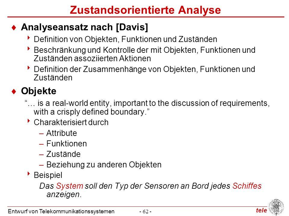 tele Entwurf von Telekommunikationssystemen- 62 - Zustandsorientierte Analyse  Analyseansatz nach [Davis]  Definition von Objekten, Funktionen und Z