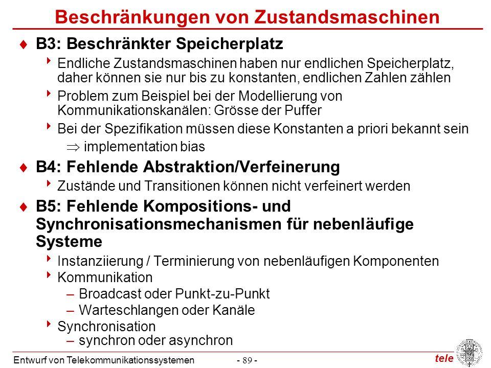 tele Entwurf von Telekommunikationssystemen- 89 - Beschränkungen von Zustandsmaschinen  B3: Beschränkter Speicherplatz  Endliche Zustandsmaschinen h
