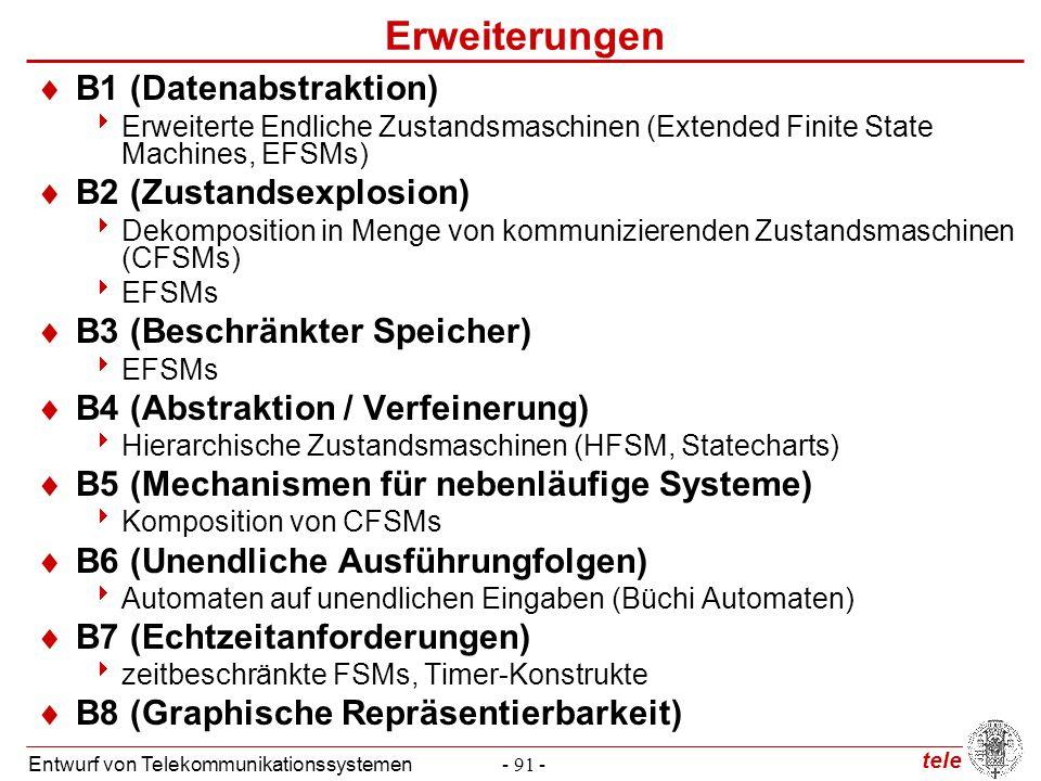 tele Entwurf von Telekommunikationssystemen- 91 - Erweiterungen  B1 (Datenabstraktion)  Erweiterte Endliche Zustandsmaschinen (Extended Finite State