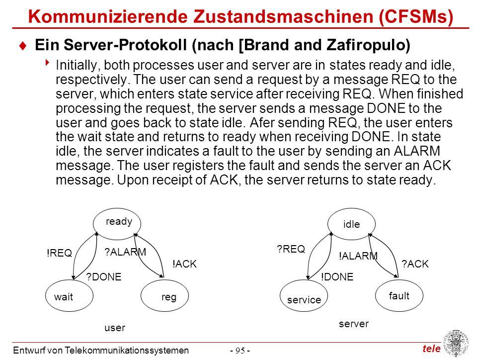tele Entwurf von Telekommunikationssystemen- 95 - Kommunizierende Zustandsmaschinen (CFSMs)  Ein Server-Protokoll (nach [Brand and Zafiropulo)  Init