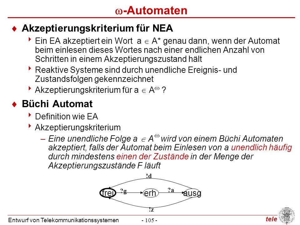 tele Entwurf von Telekommunikationssystemen- 105 -  -Automaten  Akzeptierungskriterium für NEA  Ein EA akzeptiert ein Wort a  A* genau dann, wenn
