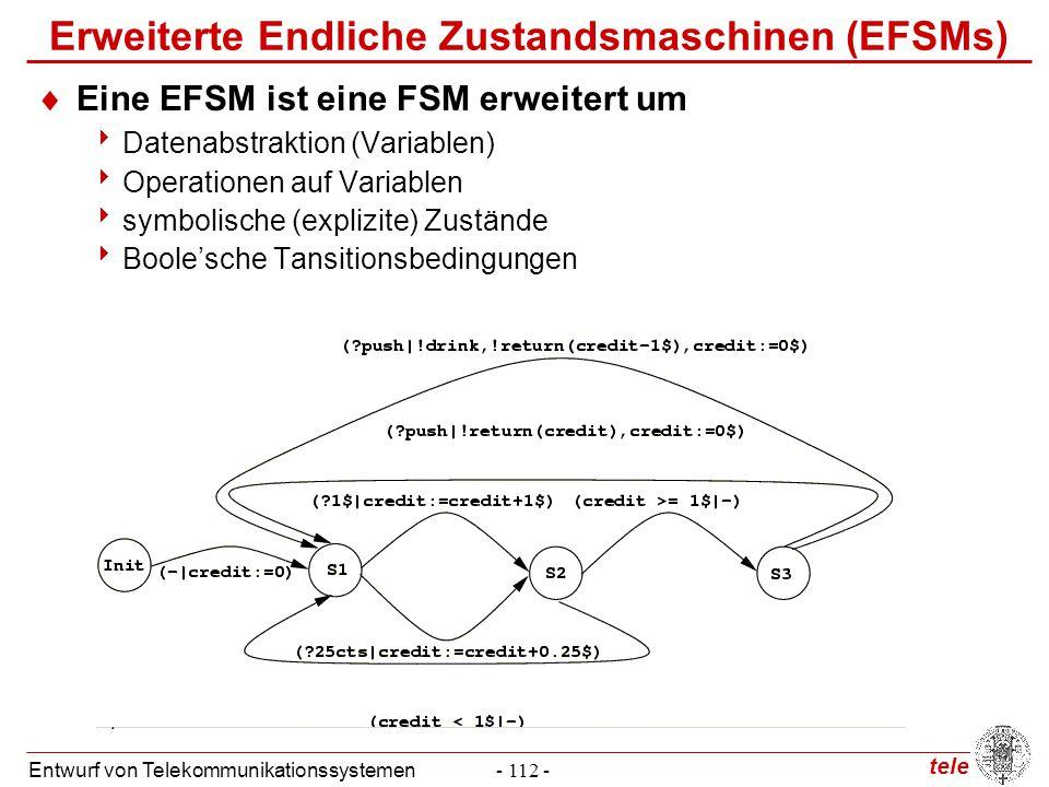 tele Entwurf von Telekommunikationssystemen- 112 - Erweiterte Endliche Zustandsmaschinen (EFSMs)  Eine EFSM ist eine FSM erweitert um  Datenabstrakt