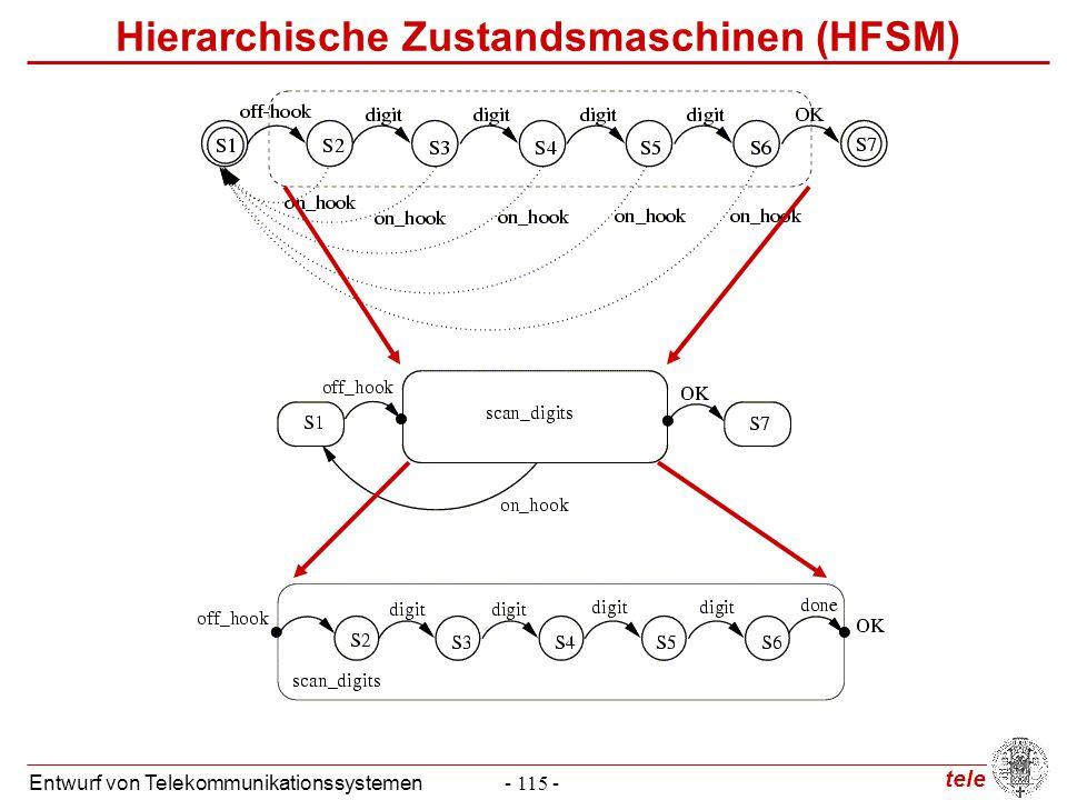 tele Entwurf von Telekommunikationssystemen- 115 - Hierarchische Zustandsmaschinen (HFSM)