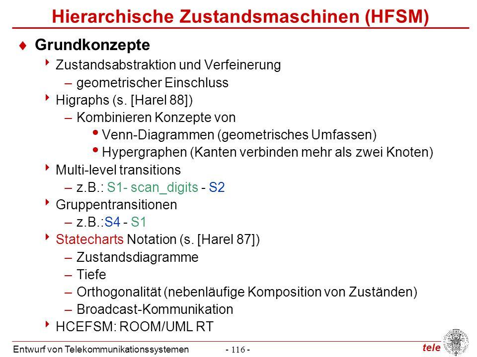 tele Entwurf von Telekommunikationssystemen- 116 - Hierarchische Zustandsmaschinen (HFSM)  Grundkonzepte  Zustandsabstraktion und Verfeinerung –geom
