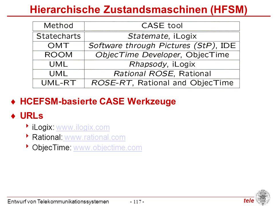 tele Entwurf von Telekommunikationssystemen- 117 - Hierarchische Zustandsmaschinen (HFSM)  HCEFSM-basierte CASE Werkzeuge  URLs  iLogix: www.ilogix