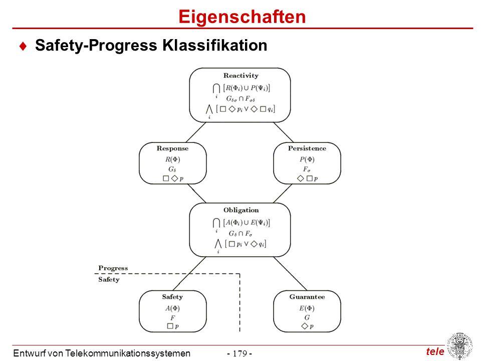 tele Entwurf von Telekommunikationssystemen- 179 - Eigenschaften  Safety-Progress Klassifikation