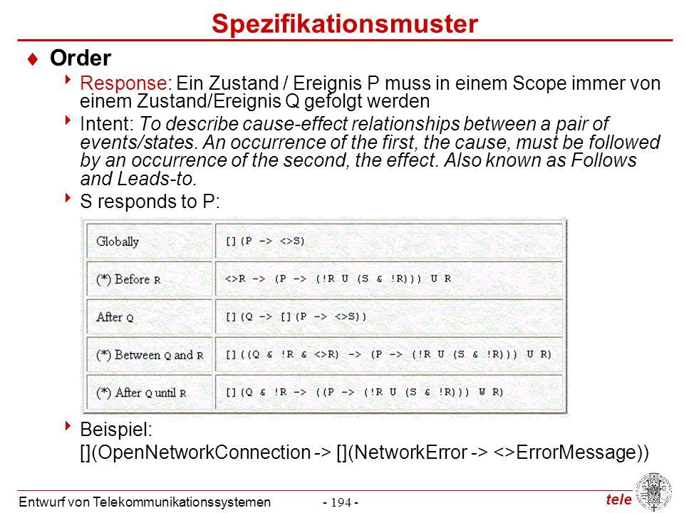 tele Entwurf von Telekommunikationssystemen- 194 - Spezifikationsmuster  Order  Response: Ein Zustand / Ereignis P muss in einem Scope immer von ein
