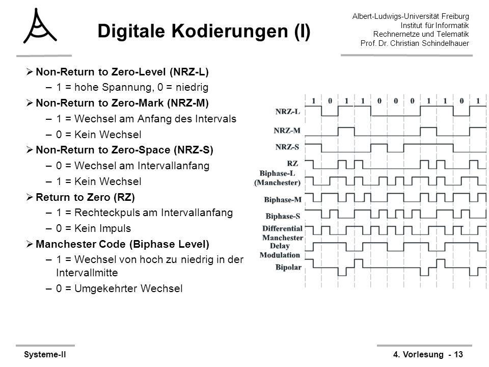 Albert-Ludwigs-Universität Freiburg Institut für Informatik Rechnernetze und Telematik Prof. Dr. Christian Schindelhauer Systeme-II4. Vorlesung - 13 D
