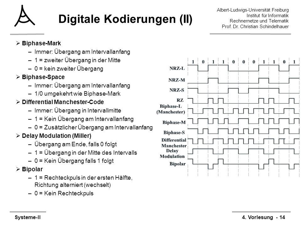 Albert-Ludwigs-Universität Freiburg Institut für Informatik Rechnernetze und Telematik Prof. Dr. Christian Schindelhauer Systeme-II4. Vorlesung - 14 D