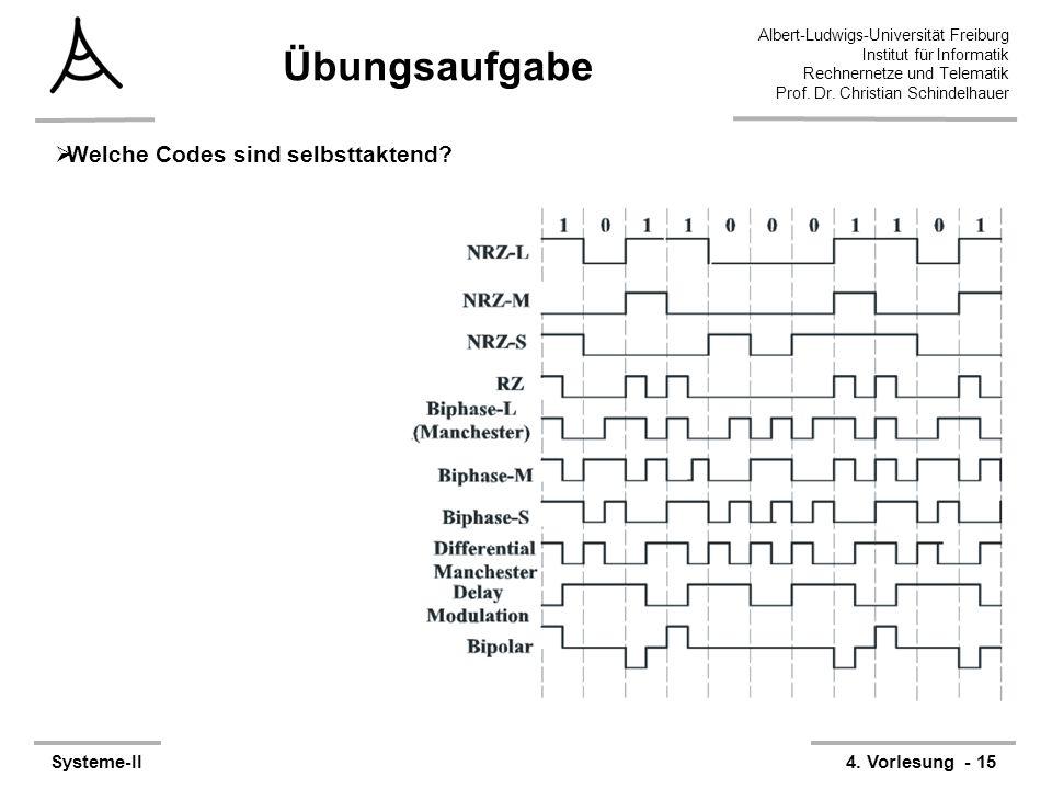 Albert-Ludwigs-Universität Freiburg Institut für Informatik Rechnernetze und Telematik Prof. Dr. Christian Schindelhauer Systeme-II4. Vorlesung - 15 Ü