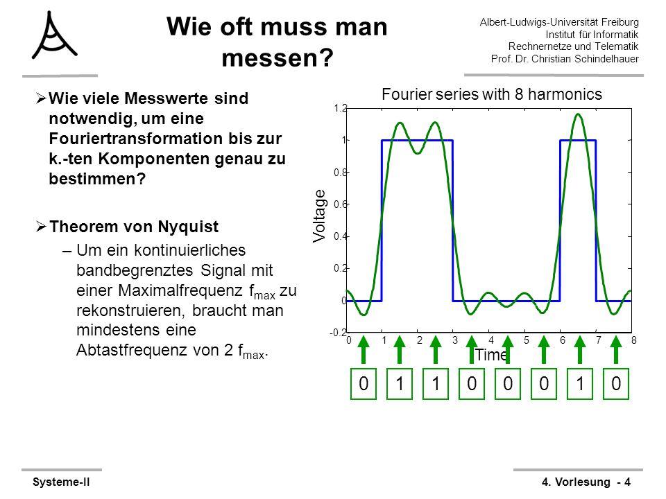Albert-Ludwigs-Universität Freiburg Institut für Informatik Rechnernetze und Telematik Prof. Dr. Christian Schindelhauer Systeme-II4. Vorlesung - 4 01