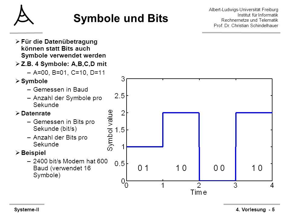 Albert-Ludwigs-Universität Freiburg Institut für Informatik Rechnernetze und Telematik Prof. Dr. Christian Schindelhauer Systeme-II4. Vorlesung - 5 0